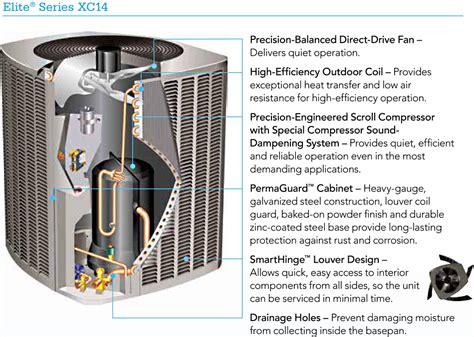 lennox elite capacitor lennox elite furnace capacitor 28 images capacitor for furnace blower wiring diagram iec