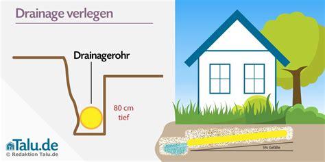 Drainage Richtig Verlegen 6917 by Drainage Richtig Verlegen Anleitung In 3 Schritten Talu De