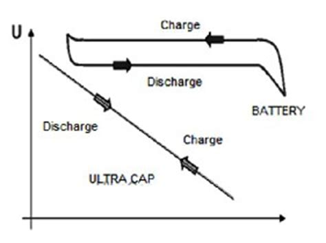 capacitor charge energy loss capacitor energy loss 28 images capacitor energy dissipation 28 images file loss charging