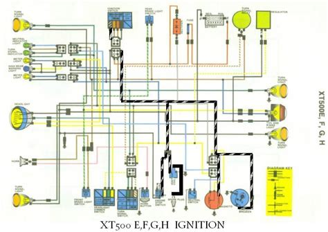 wiring diagram yamaha xt500 1981 diagram auto wiring diagram