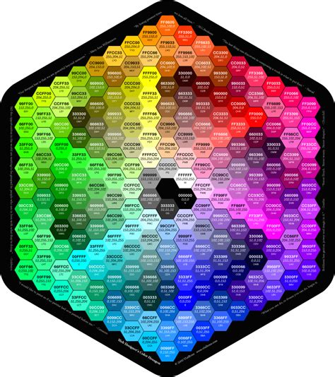 hexadecimal color rgb hex color wheel laudun