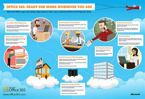 Office 365 Government Federal Cloud Wars Will Microsoft S Office 365 Float Wired