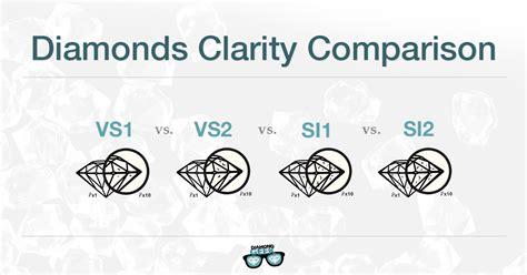 color clarity chart clarity comparison of vs1 vs2 si1 si2
