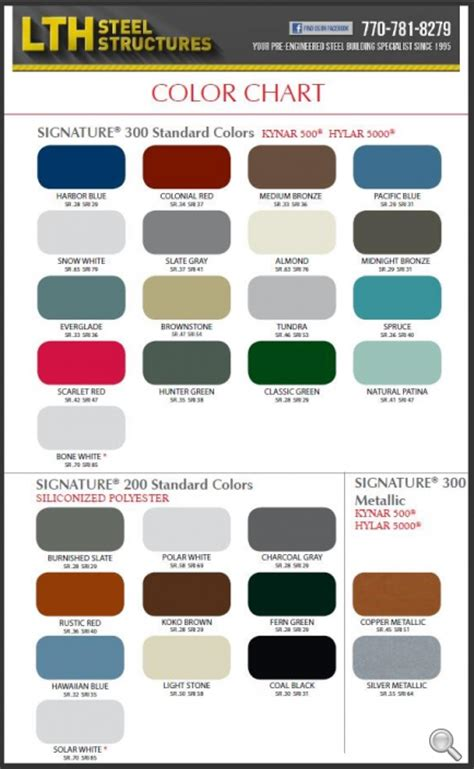 kynar color chart