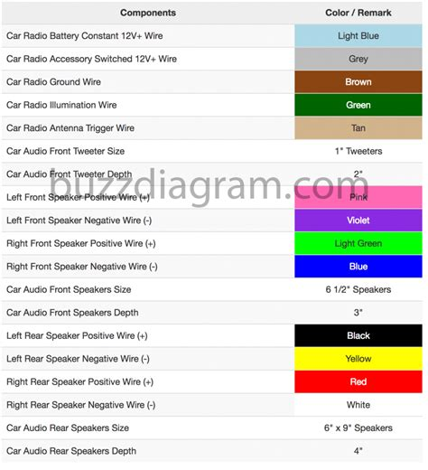 toyota car radio wiring diagram wiring diagram with