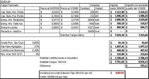 subsidio de edesur 2016 nuevos cuadros tarifarios de edenor y edesur c 225 mara de