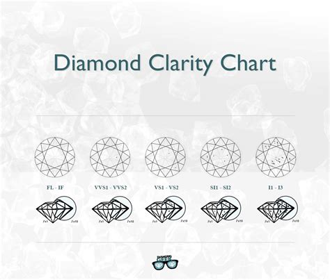 clarity and color jewelry clarity and color chart style guru fashion