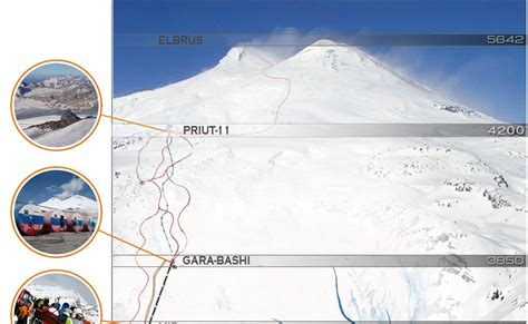zone hmt layout climbing routes of mount elbrus great mountain