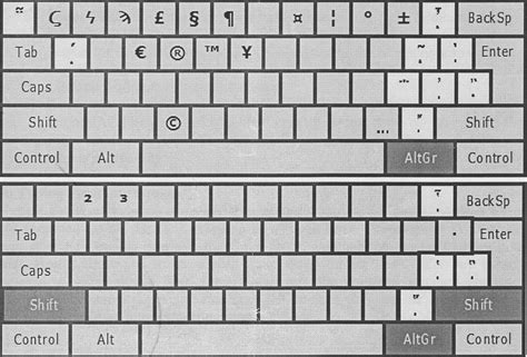 keyboard layout greek polytonic typing ancient polytonic greek notes of an idealist