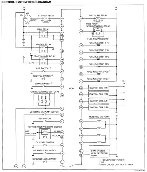mazda rx8 ignition coil wiring diagram free image wiring