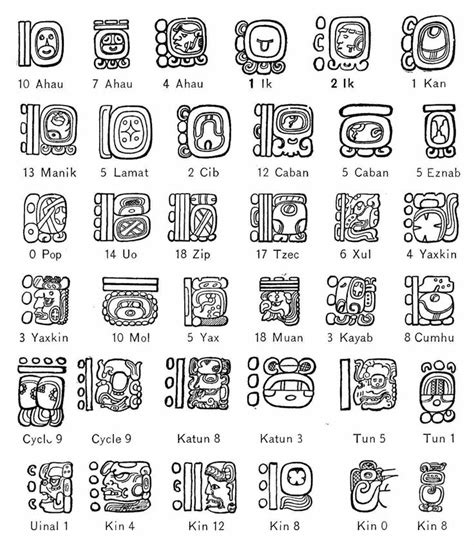 Calendar Days Meaning Mayan Symbols And Meanings Mayan The O