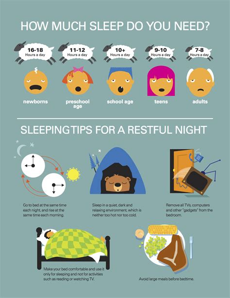 How To A Better Healthy Sleep by Healthy Sleep Tips Tindle And Associates
