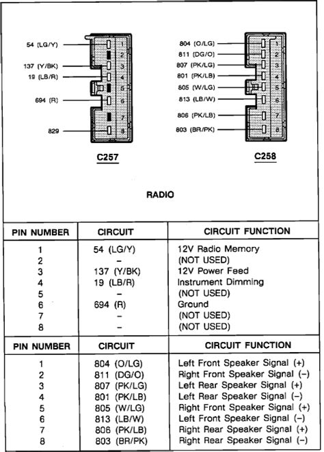 dash harness diagram! Installing radio with out amp