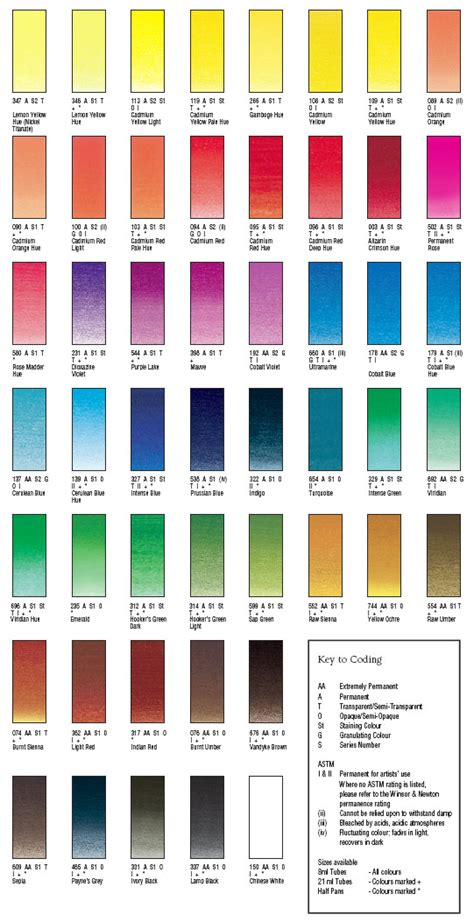 testors enamel paint chart pictures to pin on pinsdaddy