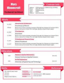 Creative Resume Design Templates by Creative Resume Templates Obfuscata