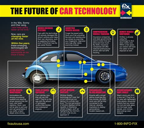 smart car technology timeline a history of car technology ucollect infographics
