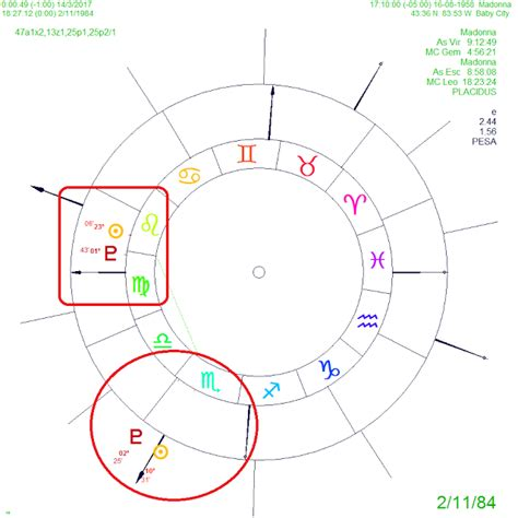 pluto in the 12th house like a virgin pluto in 12th house madonna s horoscope western and vedic astrology