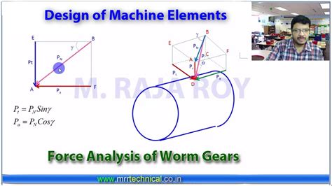 Design Of Machine Elements Youtube | design of machine elements force analysis of worm gears
