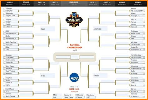 blank march madness bracket template march madness bracket template papel lenguasalacarta co