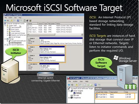 iscsi target 301 moved permanently