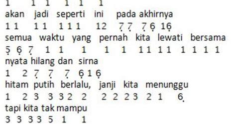 tutorial keyboard lagu tetap dalam jiwa not angka pianika lagu isyana sarasvati tetap dalam jiwa