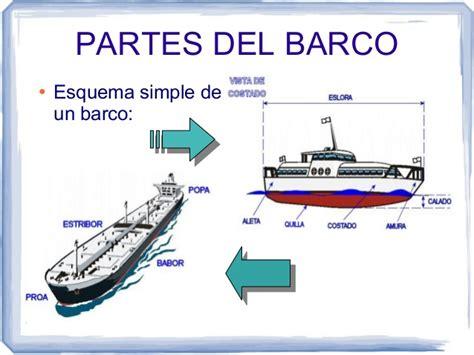 partes de un barco ingles y español presentaci 243 n de barcos