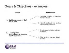 goals and objectives template goals and objectives worksheet abitlikethis