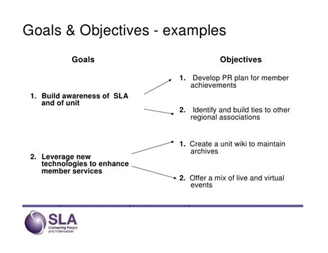 goals and objectives template goal and objective exles images