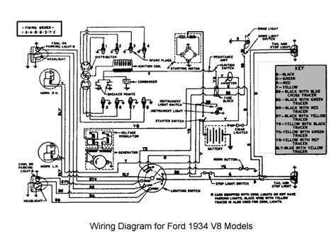 flathead electrical wiring diagrams wiring diagram for