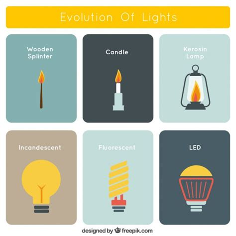 of lights evolution of lights vector free