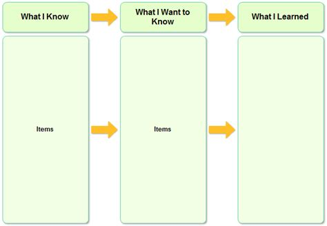 printable kwl chart kwl chart software free kwl chart template and exles