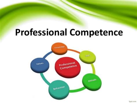 Building Work Psykology And Professional Ethics competence in professional ethics