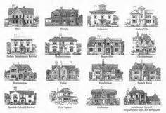 Different Architectural Styles 1000 Images About Architectural Styles On Pinterest