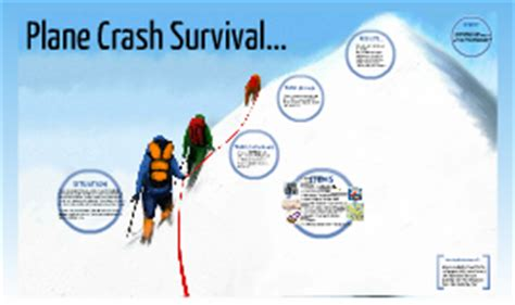 Sectional Air Map Made Of Plastic by Survival By Diana Isern On Prezi