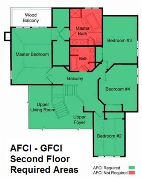 afci circuit bedroom wiring diagram