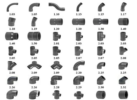 Plumbing Fittings Types by Pvc Pipes And Fittings Jetwash International Ltd