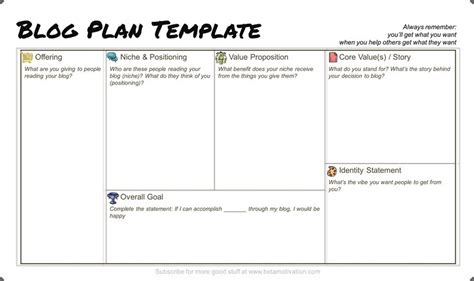 2 free templates i use to plan my life and blog beta