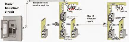 basic electrical wiring diagram for house basic household circuit jpg wiring diagram alexiustoday