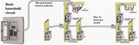 basic electrical wiring diagram for house basic household