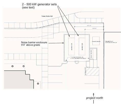 site plan generator 45 dba emergency generator