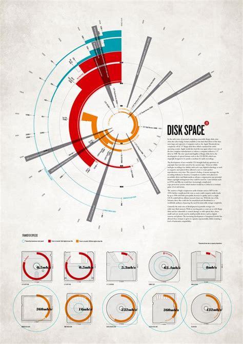 Amazing Graphic 20 20 amazing infographics denis designs free photoshop
