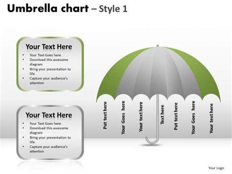 umbrella pattern antenna ppt umbrella diagram template cliparts co