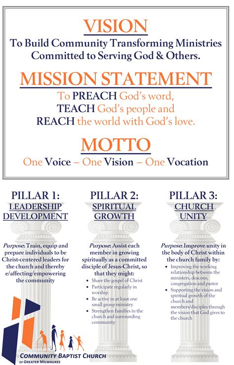 church mission statement examples