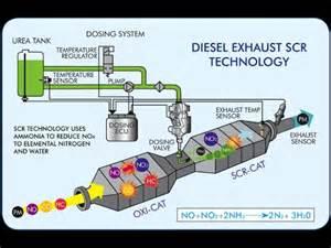 Dodge Exhaust System Regeneration In Process Regen On Ecodiesel Autos Post