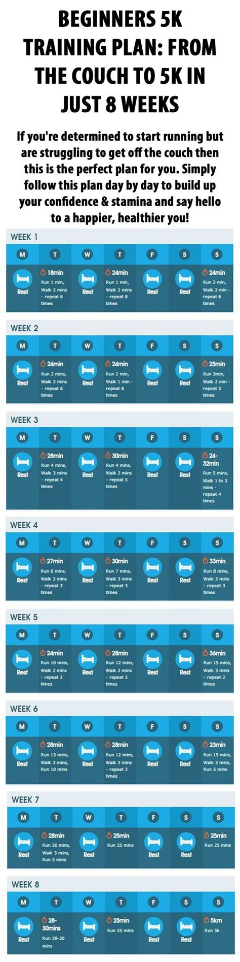 couch to 5k in 8 weeks beginners 5k training plan from the couch to 5k in just 8