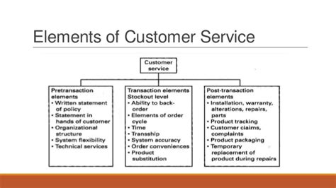 epcos capacitors customer care logistics strategy planning customer service products