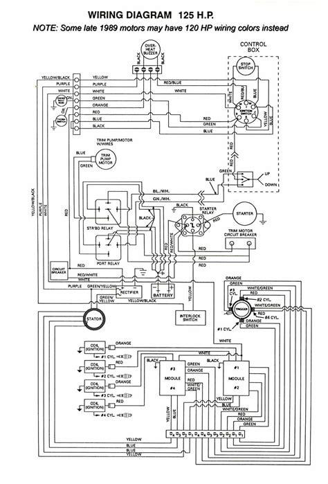boat wiring schematics wiring diagram