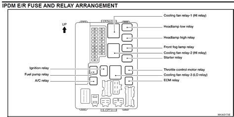 2008 nissan altima fuse box fuse box and wiring diagram