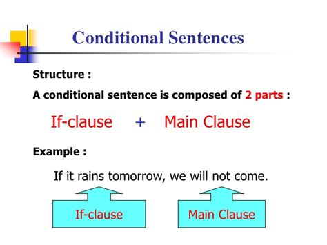 pattern of conditional sentence type 3 conditional sentences
