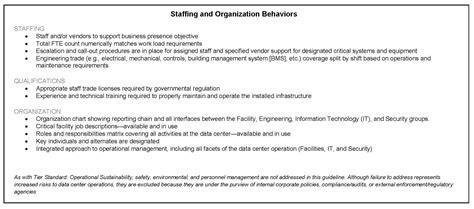 Personnel Management Description by Director Description Sle 9 Exles In Word Pdf Description For Catering